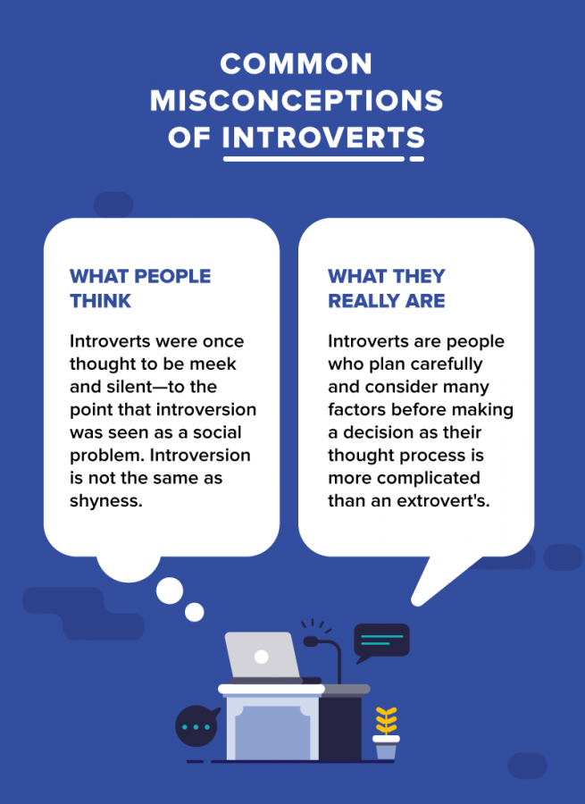 Introverts: What Schools Do Not Understand