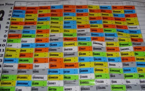 Should Students Be Playing Fantasy Football?