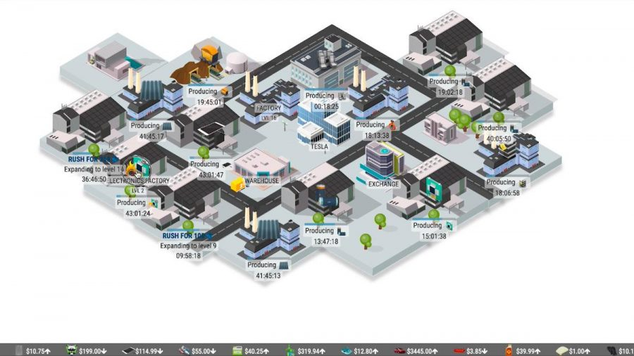 Simcompanies: A Guide To This Surprisingly Realistic Business Simulation Game